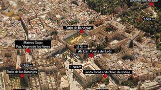 Situación y distancia respecto a la Torre Cajasol de diversos enclaves de la Sevilla monumental.