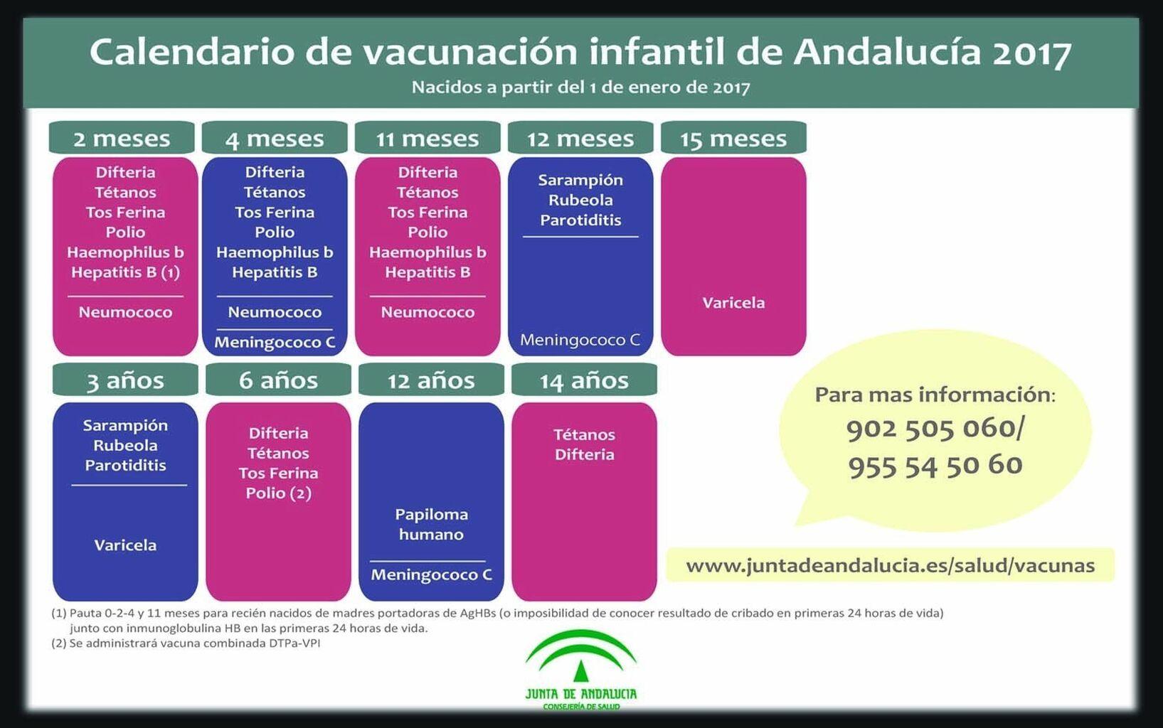 Calendario Vacunal Andalucia.Satisfaccion Al Incluir El Neumococoen El Nuevo Calendario De Vacunas