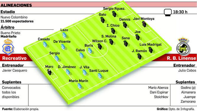La plantilla albiazul celebra el gol de Boris contra el Betis Deportivo.