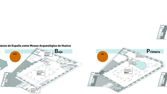 Recreación de la puerta de entrada al futuro Museo Arqueológico de Huelva.